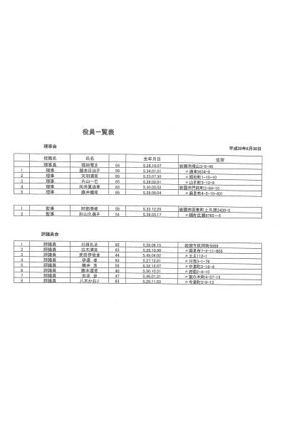 平成29年度役員一覧表のサムネイル